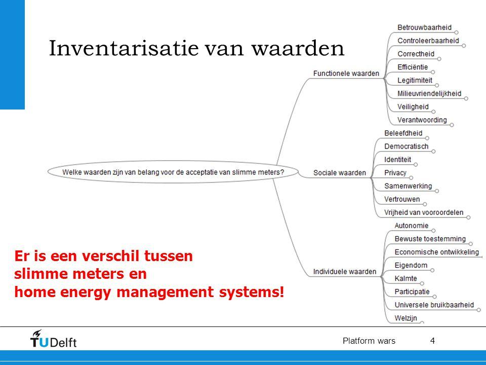 4 Platform wars Inventarisatie van waarden Er is een verschil tussen slimme meters en home energy management systems!