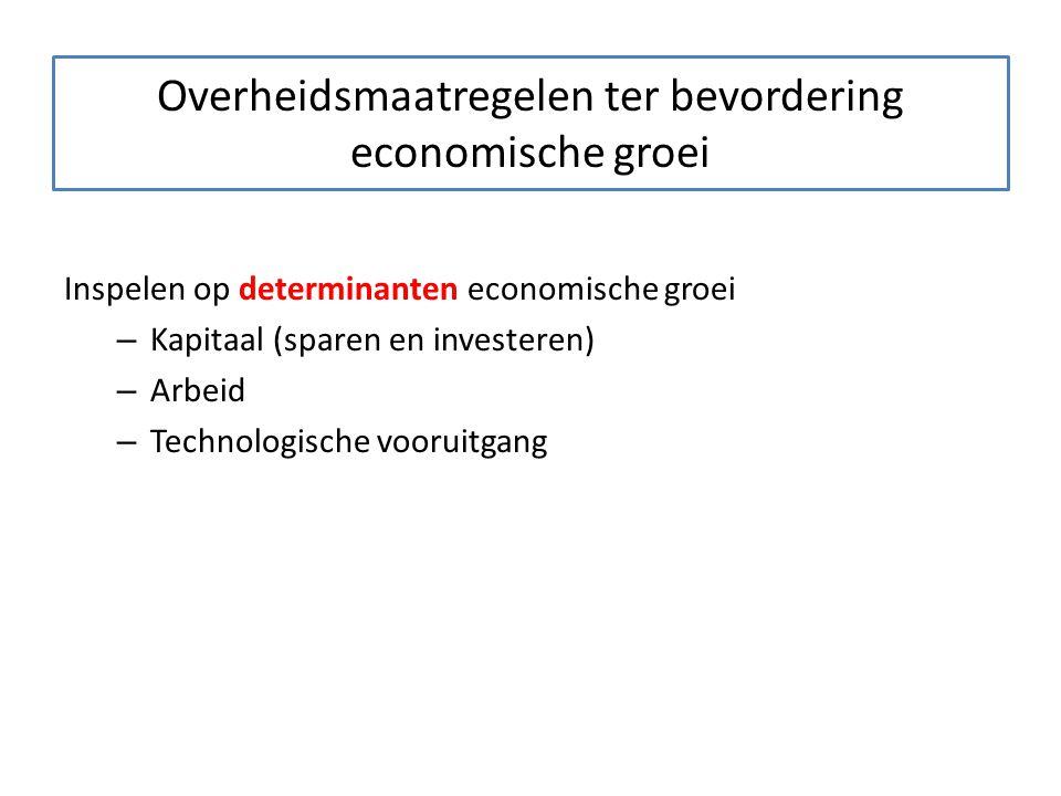 Overheidsmaatregelen ter bevordering economische groei Inspelen op determinanten economische groei – Kapitaal (sparen en investeren) – Arbeid – Techno