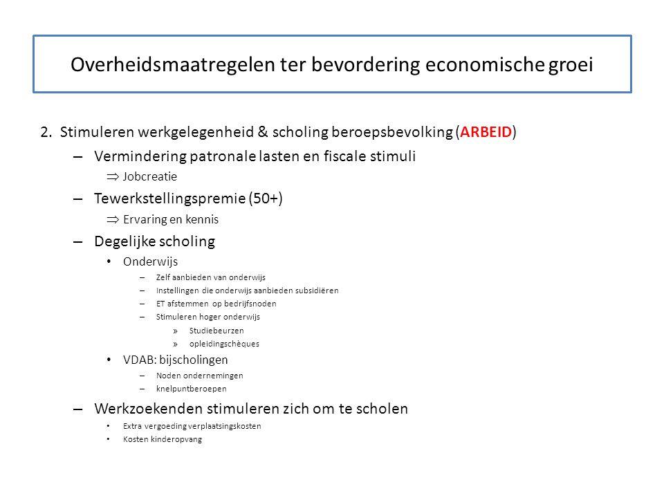 Overheidsmaatregelen ter bevordering economische groei 2. Stimuleren werkgelegenheid & scholing beroepsbevolking (ARBEID) – Vermindering patronale las