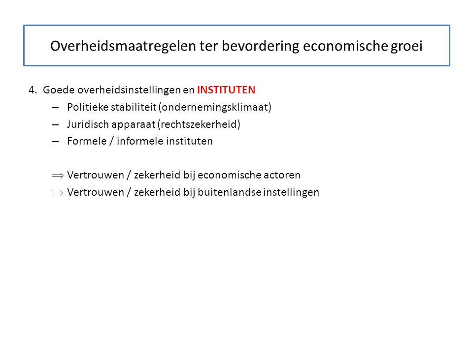 Overheidsmaatregelen ter bevordering economische groei 4. Goede overheidsinstellingen en INSTITUTEN – Politieke stabiliteit (ondernemingsklimaat) – Ju
