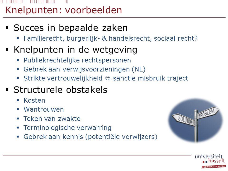 Knelpunten: voorbeelden  Succes in bepaalde zaken  Familierecht, burgerlijk- & handelsrecht, sociaal recht.