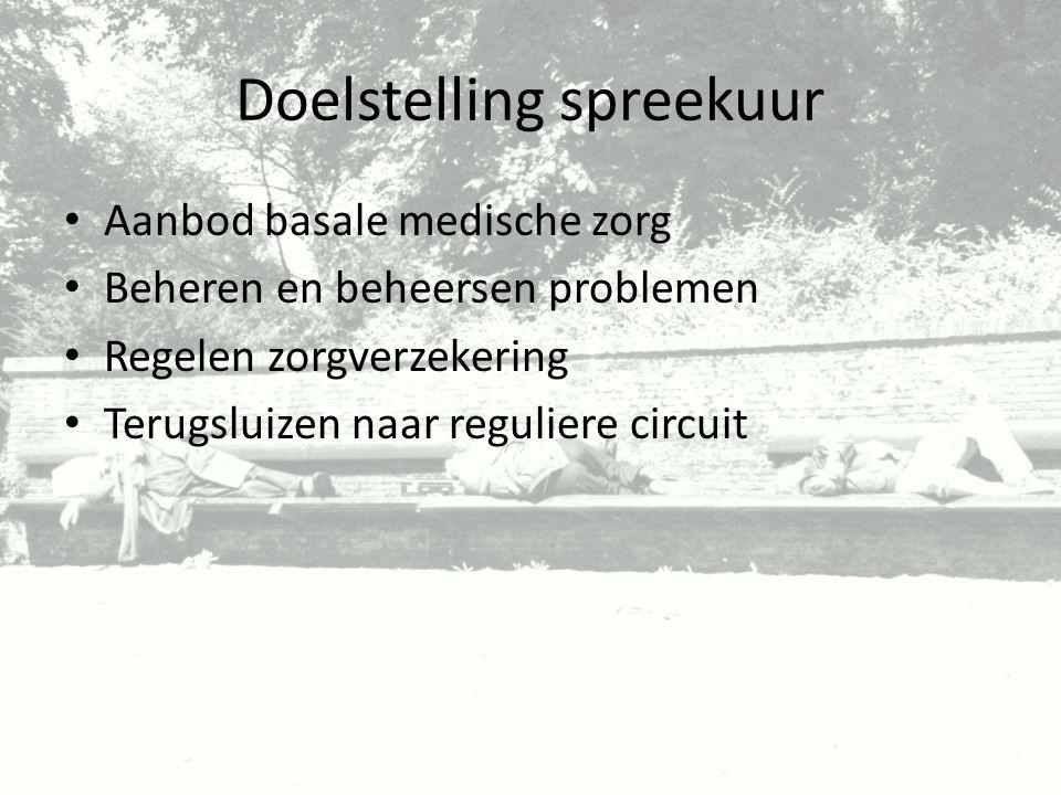 Doelstelling spreekuur Aanbod basale medische zorg Beheren en beheersen problemen Regelen zorgverzekering Terugsluizen naar reguliere circuit