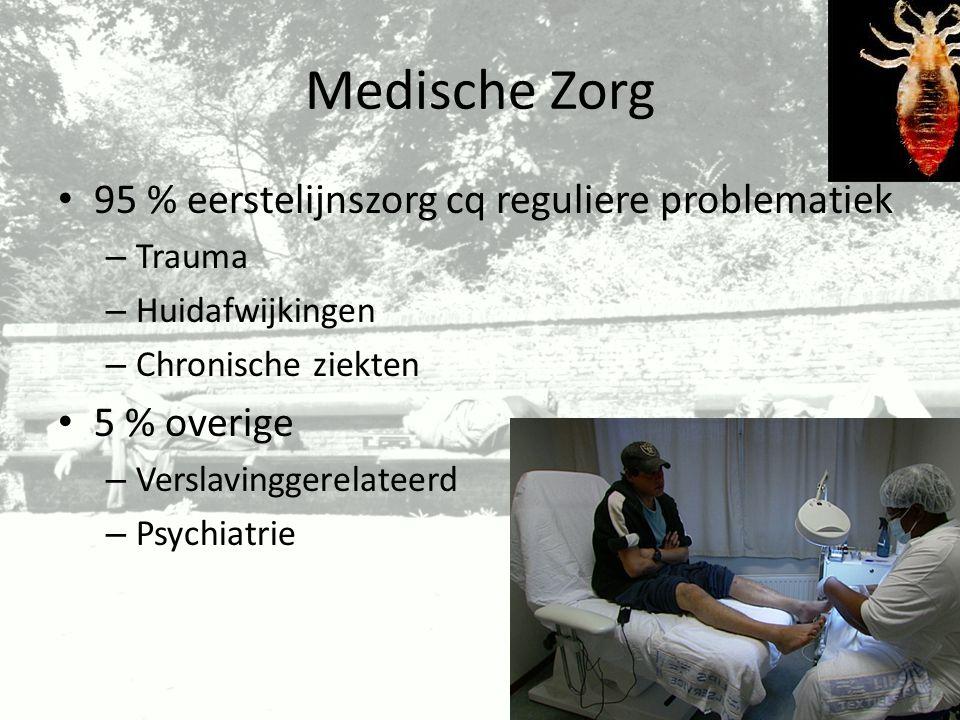 Medische Zorg 95 % eerstelijnszorg cq reguliere problematiek – Trauma – Huidafwijkingen – Chronische ziekten 5 % overige – Verslavinggerelateerd – Psy