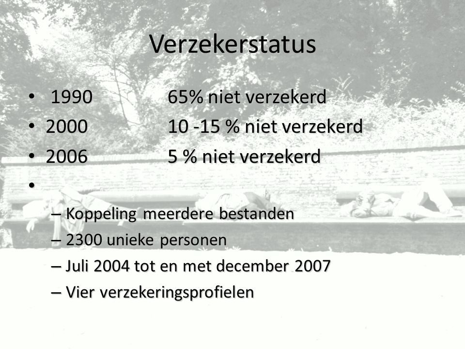 Verzekerstatus 199065% niet verzekerd 199065% niet verzekerd 200010 -15 % niet verzekerd 200010 -15 % niet verzekerd 20065 % niet verzekerd 20065 % ni