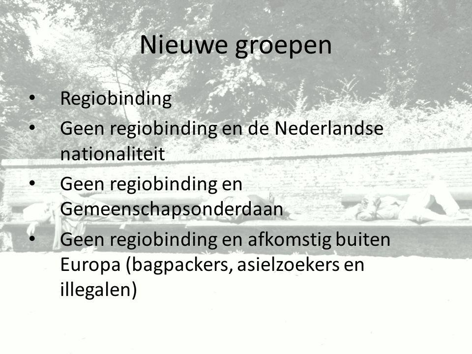 Nieuwe groepen Regiobinding Geen regiobinding en de Nederlandse nationaliteit Geen regiobinding en Gemeenschapsonderdaan Geen regiobinding en afkomsti