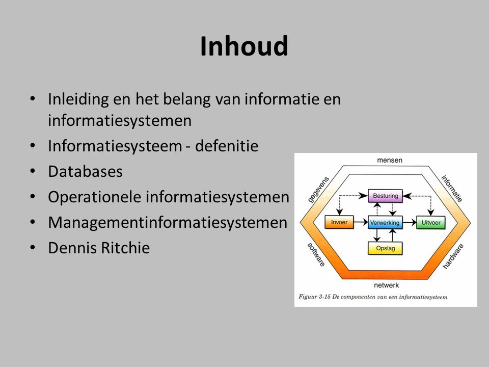 Inhoud Inleiding en het belang van informatie en informatiesystemen Informatiesysteem - defenitie Databases Operationele informatiesystemen Managementinformatiesystemen Dennis Ritchie