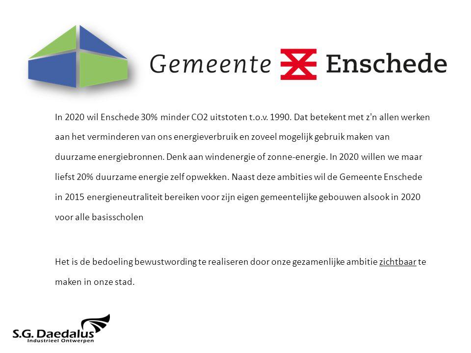 In 2020 wil Enschede 30% minder CO2 uitstoten t.o.v.