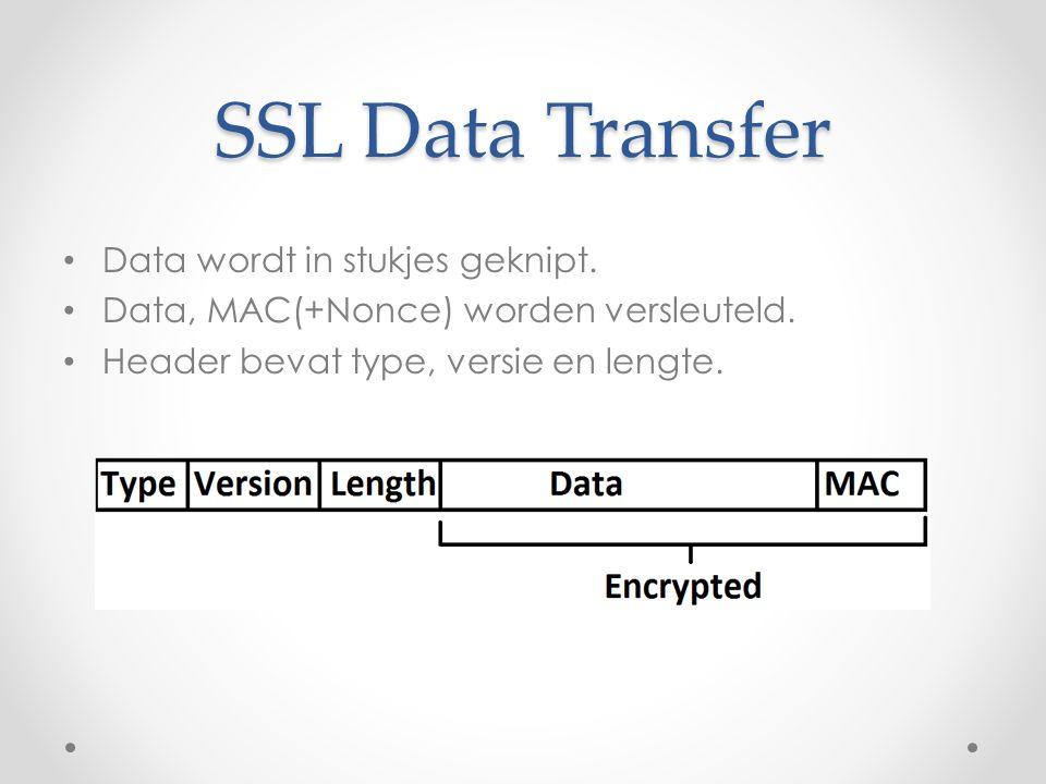 SSL Data Transfer Data wordt in stukjes geknipt. Data, MAC(+Nonce) worden versleuteld. Header bevat type, versie en lengte.