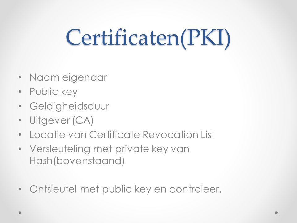 Certificaten(PKI) Naam eigenaar Public key Geldigheidsduur Uitgever (CA) Locatie van Certificate Revocation List Versleuteling met private key van Has