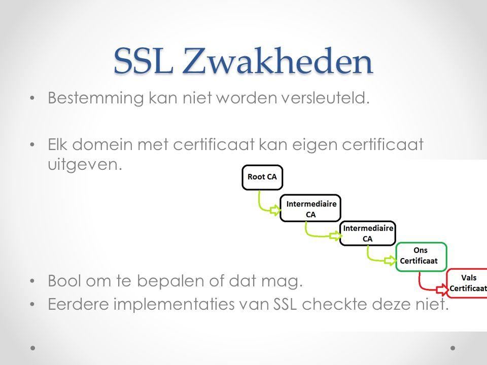 SSL Zwakheden Bestemming kan niet worden versleuteld. Elk domein met certificaat kan eigen certificaat uitgeven. Bool om te bepalen of dat mag. Eerder