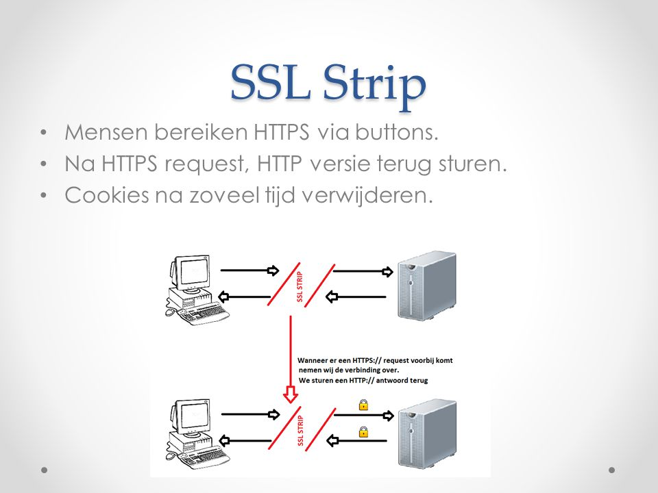 SSL Strip Mensen bereiken HTTPS via buttons. Na HTTPS request, HTTP versie terug sturen. Cookies na zoveel tijd verwijderen.