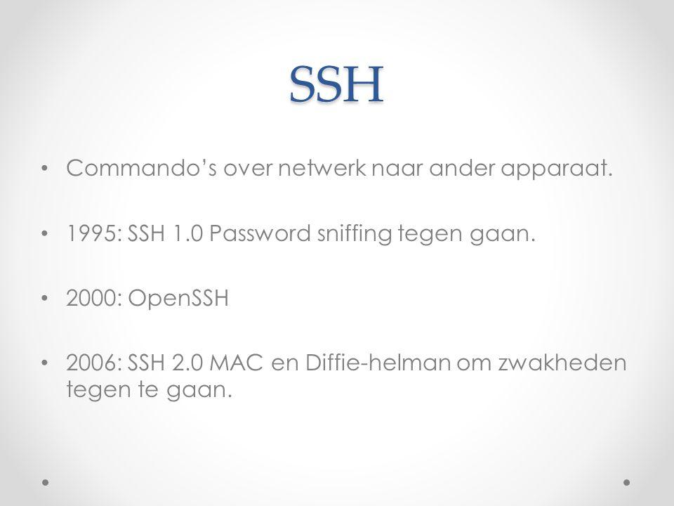 SSH Commando's over netwerk naar ander apparaat. 1995: SSH 1.0 Password sniffing tegen gaan. 2000: OpenSSH 2006: SSH 2.0 MAC en Diffie-helman om zwakh