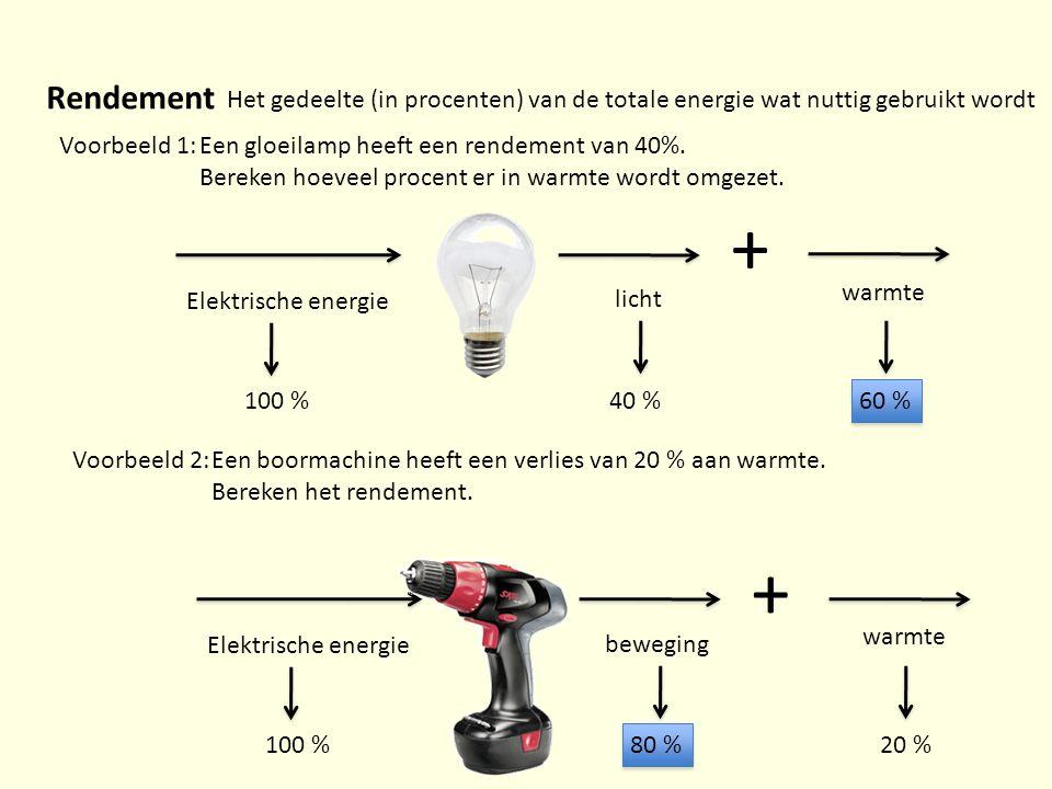 Rendement Het gedeelte (in procenten) van de totale energie wat nuttig gebruikt wordt Voorbeeld 1:Een gloeilamp heeft een rendement van 40%. Bereken h