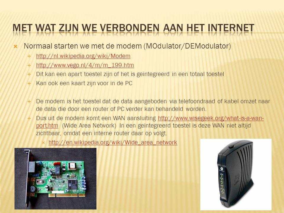  Normaal starten we met de modem (MOdulator/DEModulator)  http://nl.wikipedia.org/wiki/Modem http://nl.wikipedia.org/wiki/Modem  http://www.vego.nl