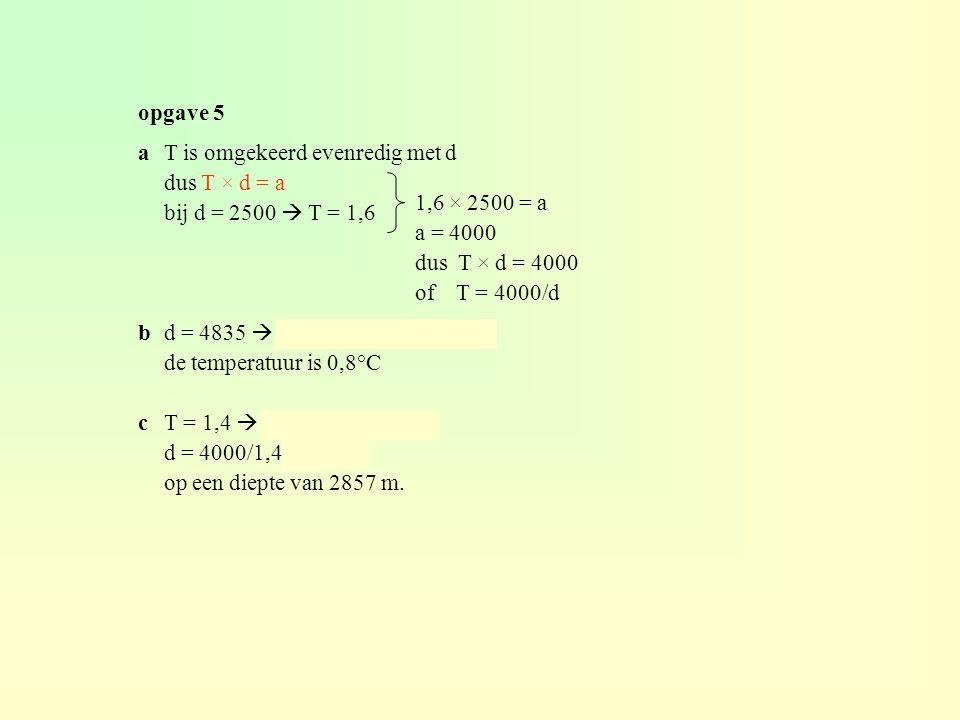 opgave 5 aT is omgekeerd evenredig met d dus T × d = a bij d = 2500  T = 1,6 bd = 4835  T = 4000/4835 ≈ 0,8 de temperatuur is 0,8°C cT = 1,4  1,4 × d = 4000 d = 4000/1,4 ≈ 2857 op een diepte van 2857 m.