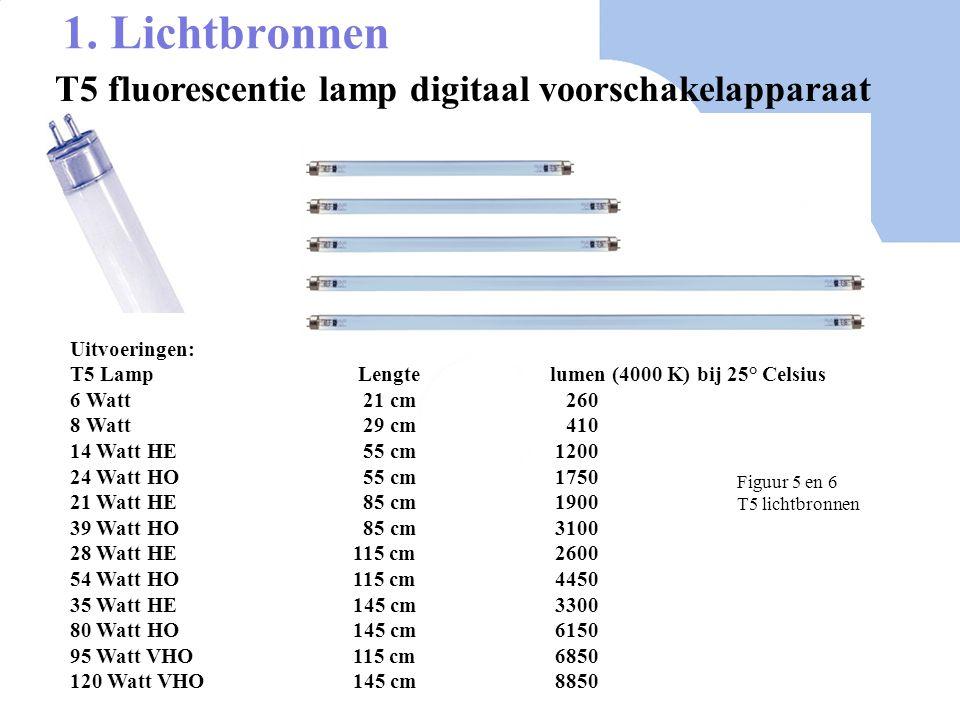 1. Lichtbronnen T5 fluorescentie lamp digitaal voorschakelapparaat Uitvoeringen: T5 Lamp Lengte lumen (4000 K) bij 25° Celsius 6 Watt 21 cm 260 8 Watt