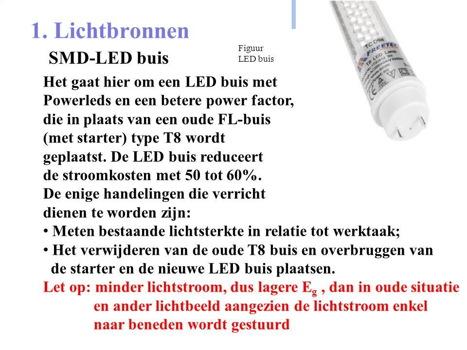 1. Lichtbronnen SMD-LED buis Het gaat hier om een LED buis met Powerleds en een betere power factor, die in plaats van een oude FL-buis (met starter)