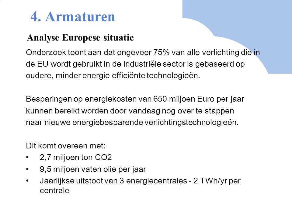 4. Armaturen Onderzoek toont aan dat ongeveer 75% van alle verlichting die in de EU wordt gebruikt in de industriële sector is gebaseerd op oudere, mi
