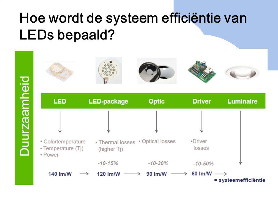 Hoe wordt de systeem efficiëntie van LEDs bepaald?