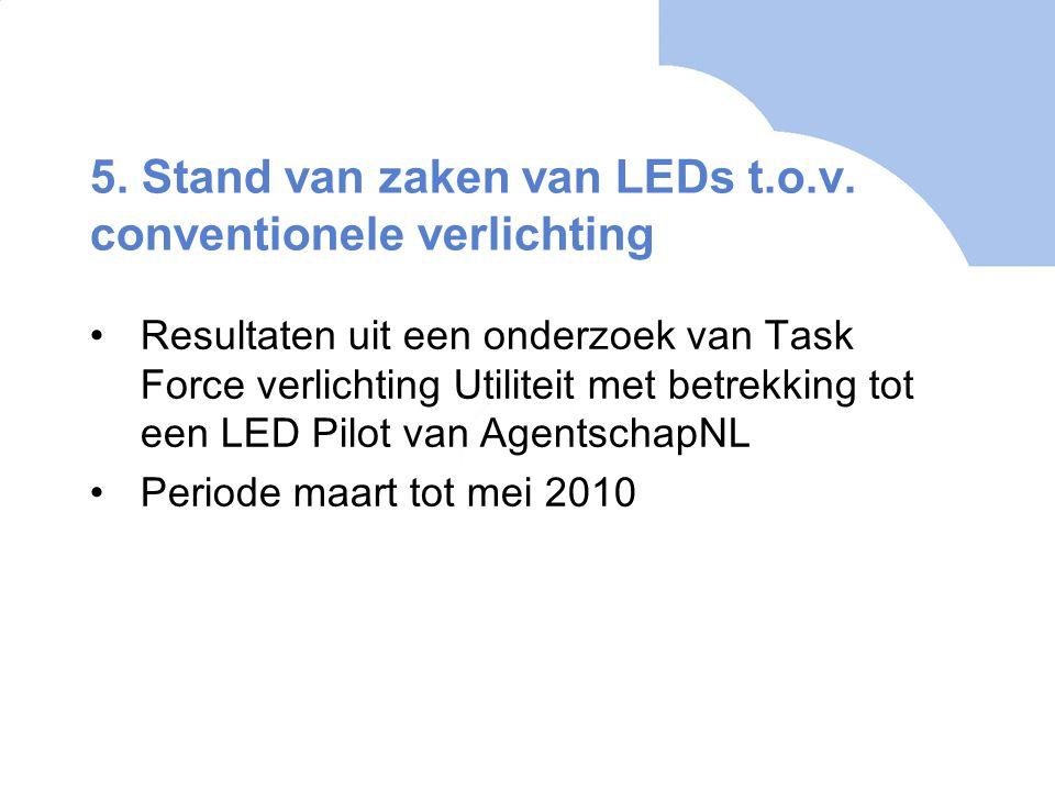 5. Stand van zaken van LEDs t.o.v. conventionele verlichting Resultaten uit een onderzoek van Task Force verlichting Utiliteit met betrekking tot een