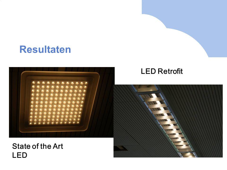 Resultaten State of the Art LED LED Retrofit