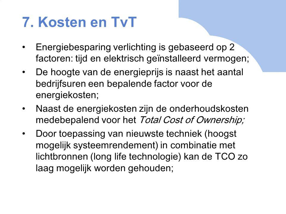 7. Kosten en TvT Energiebesparing verlichting is gebaseerd op 2 factoren: tijd en elektrisch geïnstalleerd vermogen; De hoogte van de energieprijs is