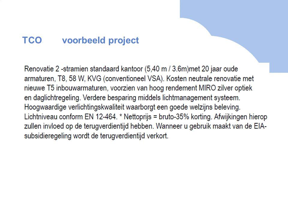 TCO voorbeeld project