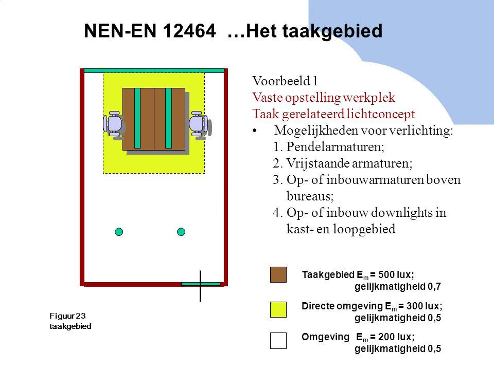 NEN-EN 12464 …Het taakgebied Voorbeeld 1 Vaste opstelling werkplek Taak gerelateerd lichtconcept Mogelijkheden voor verlichting: 1. Pendelarmaturen; 2