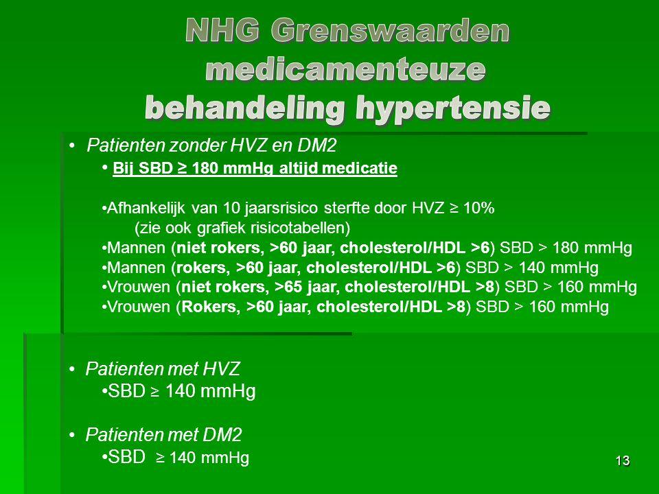 13 Patienten zonder HVZ en DM2 Bij SBD ≥ 180 mmHg altijd medicatie Afhankelijk van 10 jaarsrisico sterfte door HVZ ≥ 10% (zie ook grafiek risicotabellen) Mannen (niet rokers, >60 jaar, cholesterol/HDL >6) SBD > 180 mmHg Mannen (rokers, >60 jaar, cholesterol/HDL >6) SBD > 140 mmHg Vrouwen (niet rokers, >65 jaar, cholesterol/HDL >8) SBD > 160 mmHg Vrouwen (Rokers, >60 jaar, cholesterol/HDL >8) SBD > 160 mmHg Patienten met HVZ SBD ≥ 140 mmHg Patienten met DM2 SBD ≥ 140 mmHg