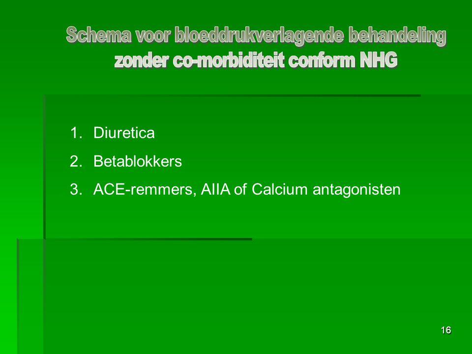 16 1.Diuretica 2.Betablokkers 3.ACE-remmers, AIIA of Calcium antagonisten