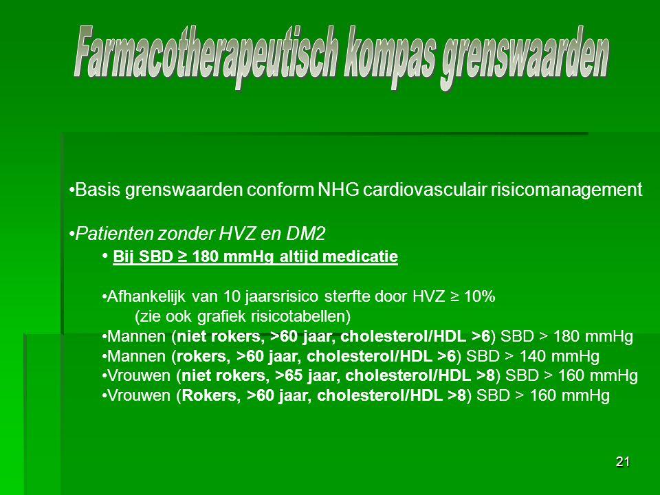 21 Basis grenswaarden conform NHG cardiovasculair risicomanagement Patienten zonder HVZ en DM2 Bij SBD ≥ 180 mmHg altijd medicatie Afhankelijk van 10 jaarsrisico sterfte door HVZ ≥ 10% (zie ook grafiek risicotabellen) Mannen (niet rokers, >60 jaar, cholesterol/HDL >6) SBD > 180 mmHg Mannen (rokers, >60 jaar, cholesterol/HDL >6) SBD > 140 mmHg Vrouwen (niet rokers, >65 jaar, cholesterol/HDL >8) SBD > 160 mmHg Vrouwen (Rokers, >60 jaar, cholesterol/HDL >8) SBD > 160 mmHg