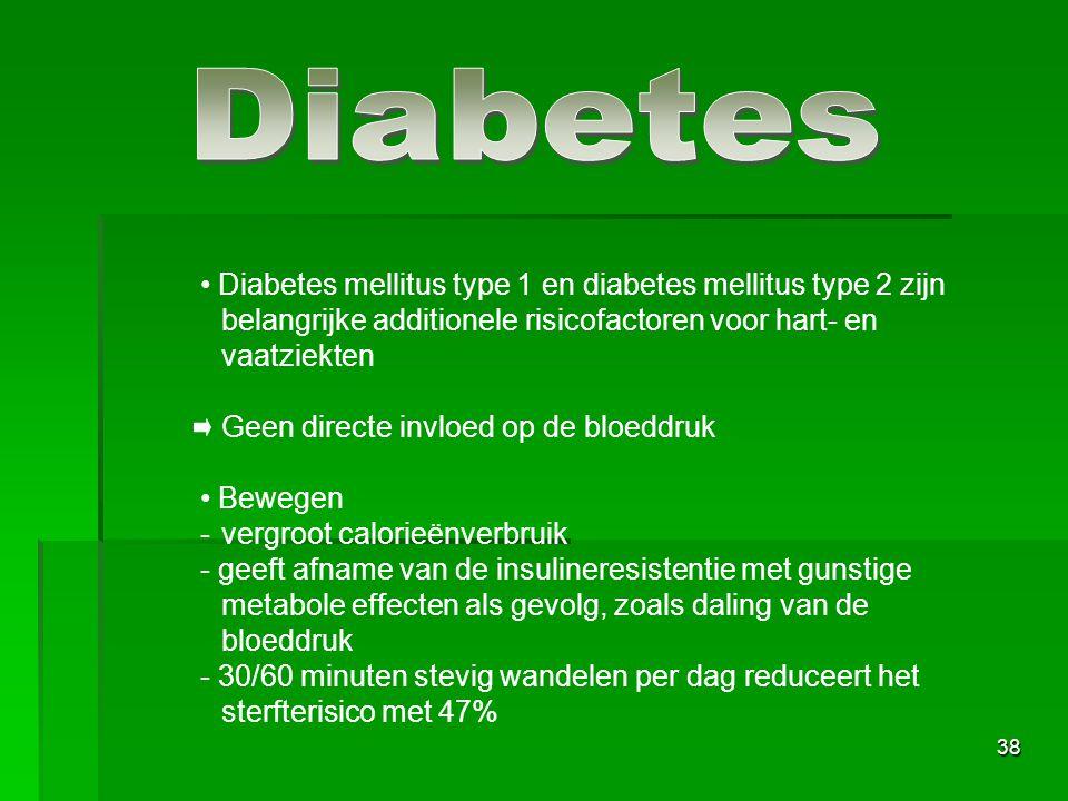38 Diabetes mellitus type 1 en diabetes mellitus type 2 zijn belangrijke additionele risicofactoren voor hart- en vaatziekten Geen directe invloed op de bloeddruk Bewegen - vergroot calorieënverbruik - geeft afname van de insulineresistentie met gunstige metabole effecten als gevolg, zoals daling van de bloeddruk - 30/60 minuten stevig wandelen per dag reduceert het sterfterisico met 47%