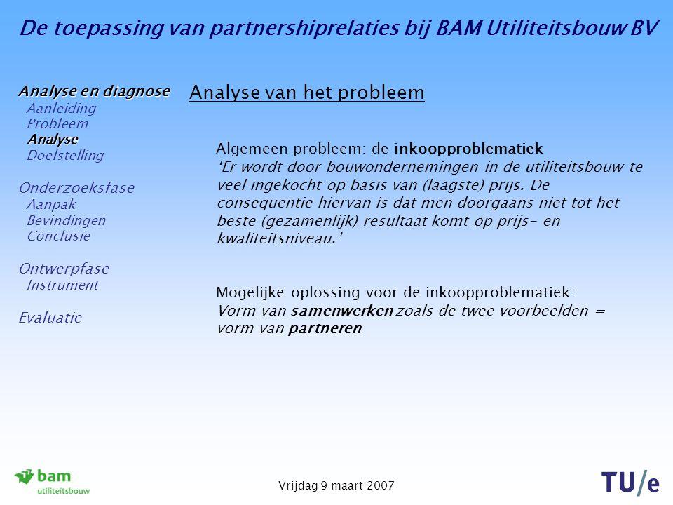 De toepassing van partnershiprelaties bij BAM Utiliteitsbouw BV Vrijdag 9 maart 2007 Analyse van het probleem Algemeen probleem: de inkoopproblematiek