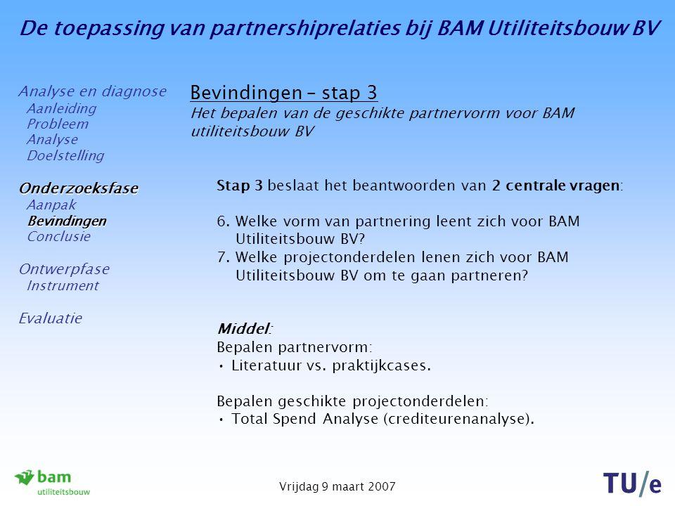 De toepassing van partnershiprelaties bij BAM Utiliteitsbouw BV Vrijdag 9 maart 2007 Bevindingen – stap 3 Het bepalen van de geschikte partnervorm voor BAM utiliteitsbouw BV Stap 3 beslaat het beantwoorden van 2 centrale vragen: 6.