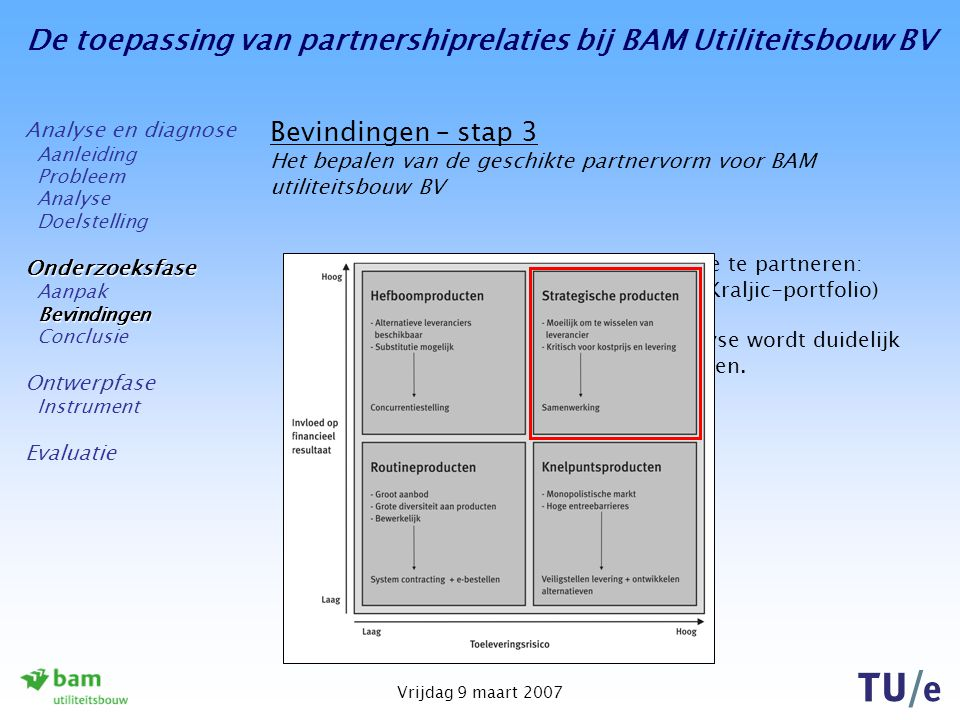 De toepassing van partnershiprelaties bij BAM Utiliteitsbouw BV Vrijdag 9 maart 2007 Bevindingen – stap 3 Het bepalen van de geschikte partnervorm voor BAM utiliteitsbouw BV Projectonderdelen (segmenten) om mee te partneren:  Strategische producten (volgens de Kraljic-portfolio) Door middel van een Total Spend Analyse wordt duidelijk welke producten tot welke groep behoren.