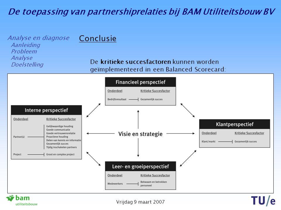 De toepassing van partnershiprelaties bij BAM Utiliteitsbouw BV Vrijdag 9 maart 2007 Conclusie De kritieke succesfactoren kunnen worden geïmplementeer