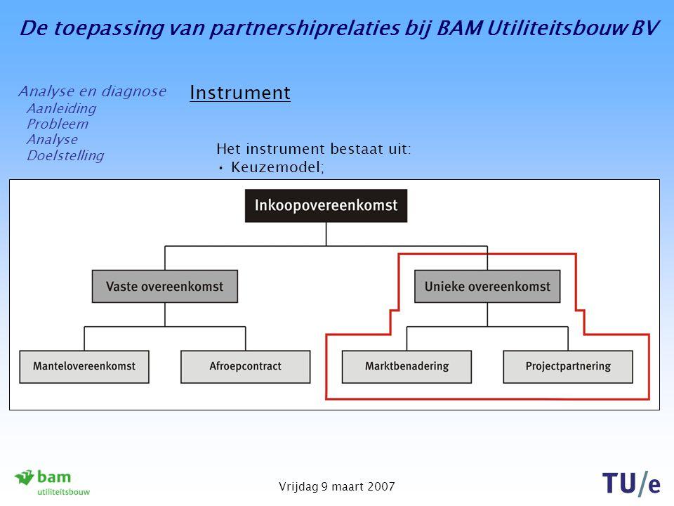 De toepassing van partnershiprelaties bij BAM Utiliteitsbouw BV Vrijdag 9 maart 2007 Instrument Het instrument bestaat uit: Keuzemodel; Laat de gebrui