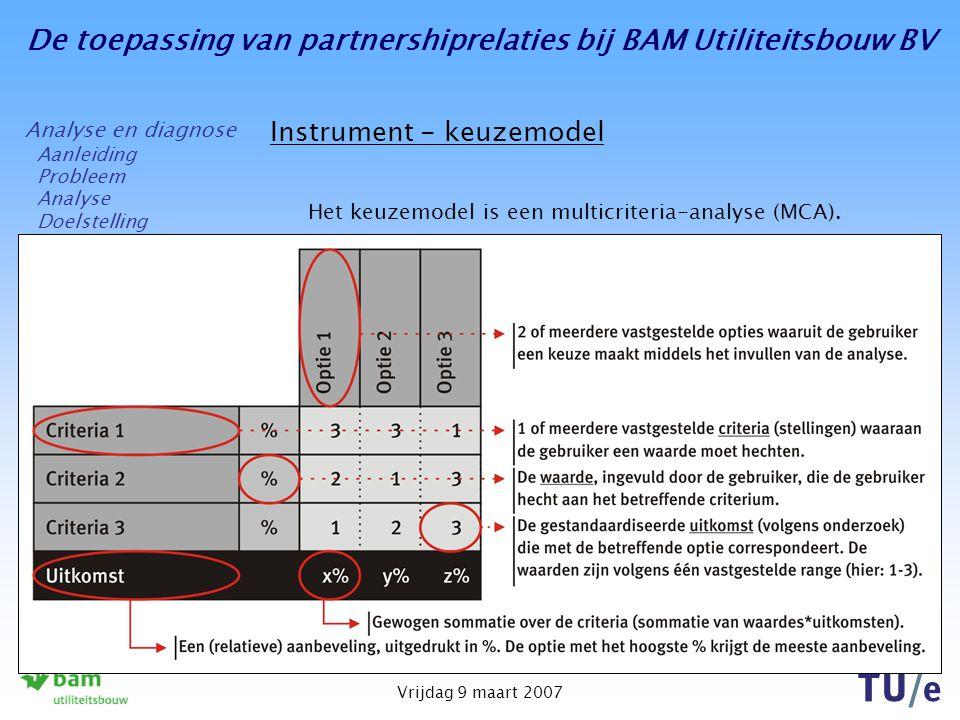 De toepassing van partnershiprelaties bij BAM Utiliteitsbouw BV Vrijdag 9 maart 2007 Instrument - keuzemodel Het keuzemodel is een multicriteria-analy