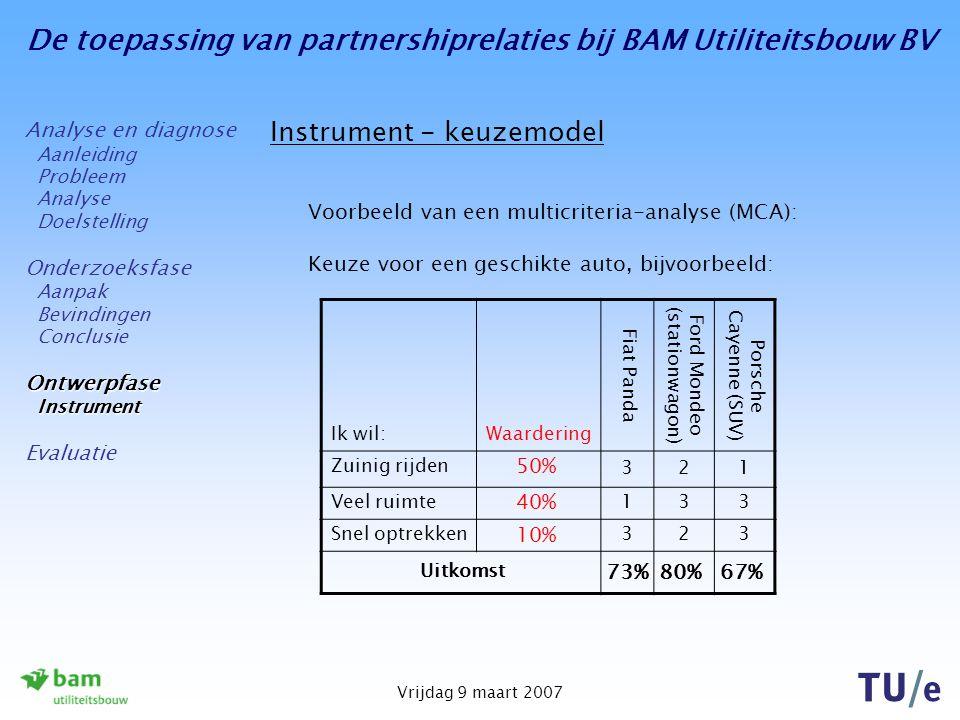 De toepassing van partnershiprelaties bij BAM Utiliteitsbouw BV Vrijdag 9 maart 2007 Instrument - keuzemodel Voorbeeld van een multicriteria-analyse (