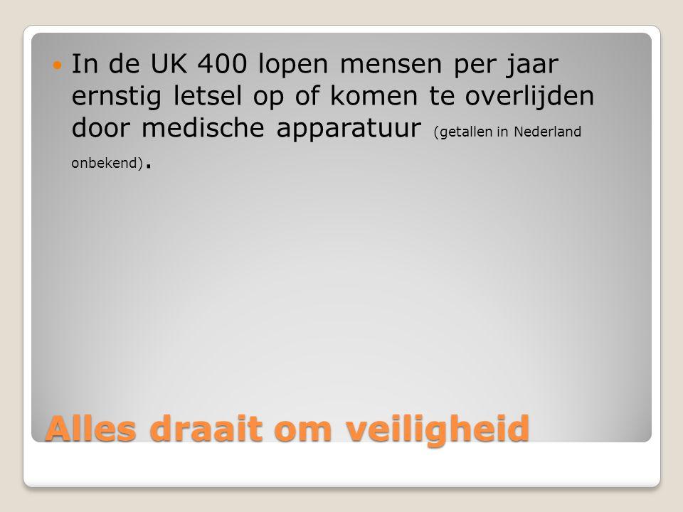 Alles draait om veiligheid In de UK 400 lopen mensen per jaar ernstig letsel op of komen te overlijden door medische apparatuur (getallen in Nederland onbekend).