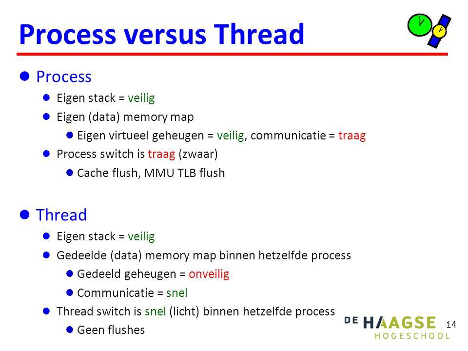 14 Process versus Thread Process Eigen stack = veilig Eigen (data) memory map Eigen virtueel geheugen = veilig, communicatie = traag Process switch is traag (zwaar) Cache flush, MMU TLB flush Thread Eigen stack = veilig Gedeelde (data) memory map binnen hetzelfde process Gedeeld geheugen = onveilig Communicatie = snel Thread switch is snel (licht) binnen hetzelfde process Geen flushes