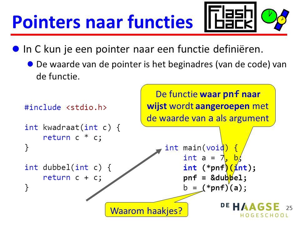 Verkorte schrijfwijze.Naam van een functie  beginadres (van de code) van de functie.