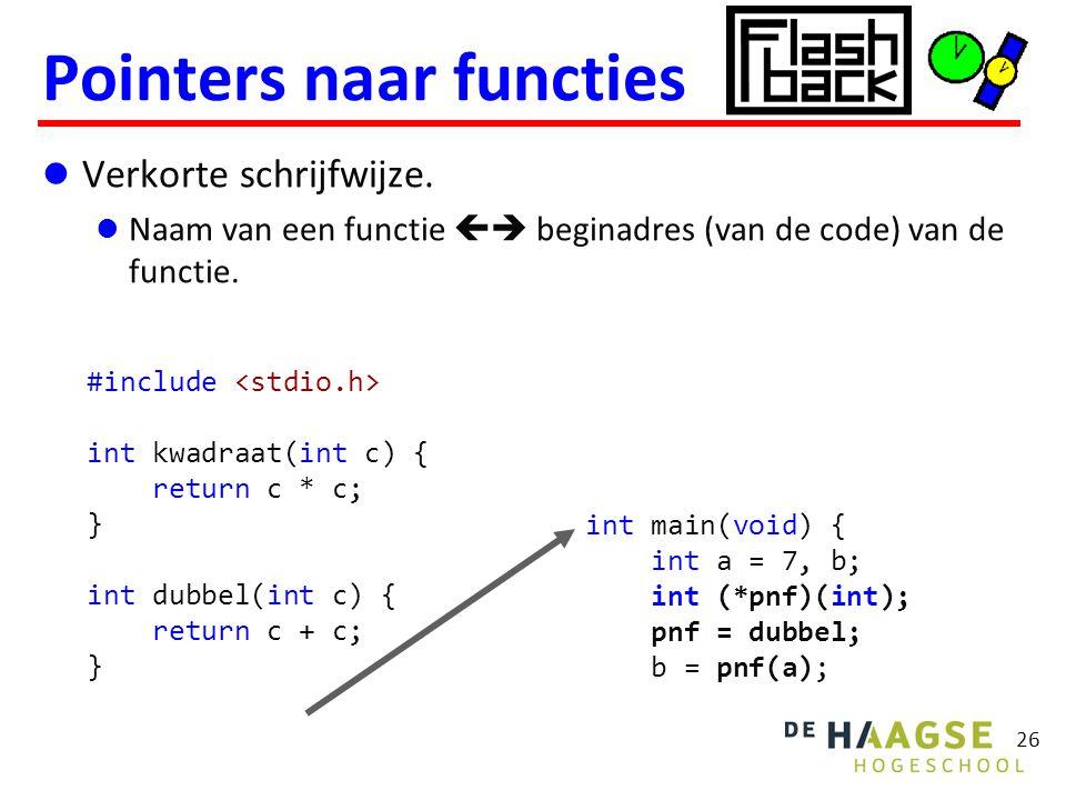 Verkorte schrijfwijze. Naam van een functie  beginadres (van de code) van de functie.