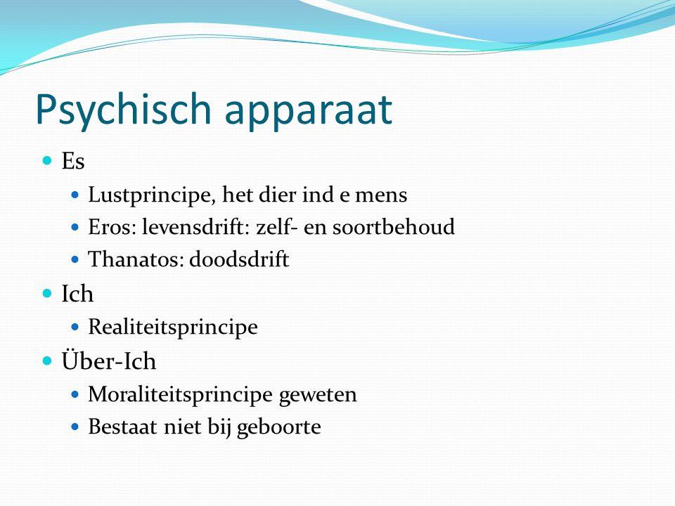 Psychoanalyse Filmpje psychoanalyse