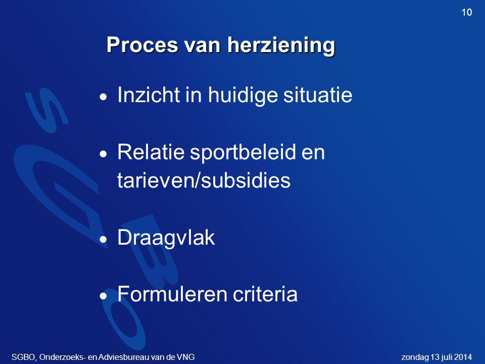 zondag 13 juli 2014SGBO, Onderzoeks- en Adviesbureau van de VNG 10 Proces van herziening  Inzicht in huidige situatie  Relatie sportbeleid en tarieven/subsidies  Draagvlak  Formuleren criteria