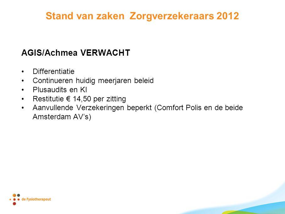 Stand van zaken Zorgverzekeraars 2012 AGIS/Achmea VERWACHT Differentiatie Continueren huidig meerjaren beleid Plusaudits en KI Restitutie € 14,50 per zitting Aanvullende Verzekeringen beperkt (Comfort Polis en de beide Amsterdam AV's)