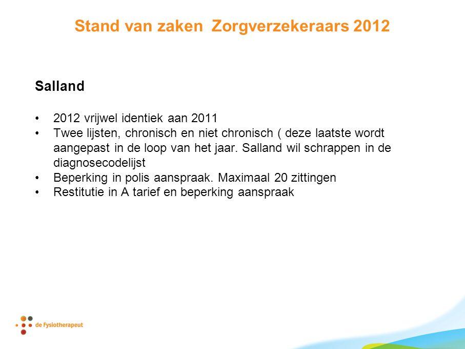Stand van zaken Zorgverzekeraars 2012 Salland 2012 vrijwel identiek aan 2011 Twee lijsten, chronisch en niet chronisch ( deze laatste wordt aangepast in de loop van het jaar.