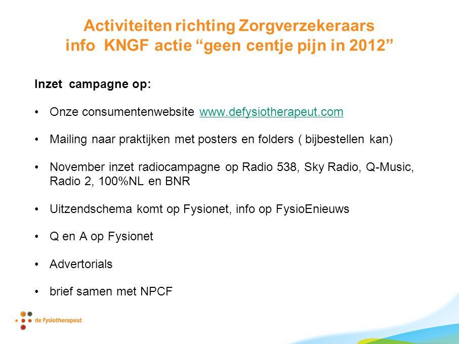 Activiteiten richting Zorgverzekeraars info KNGF actie geen centje pijn in 2012 Inzet campagne op: Onze consumentenwebsite www.defysiotherapeut.comwww.defysiotherapeut.com Mailing naar praktijken met posters en folders ( bijbestellen kan) November inzet radiocampagne op Radio 538, Sky Radio, Q-Music, Radio 2, 100%NL en BNR Uitzendschema komt op Fysionet, info op FysioEnieuws Q en A op Fysionet Advertorials brief samen met NPCF