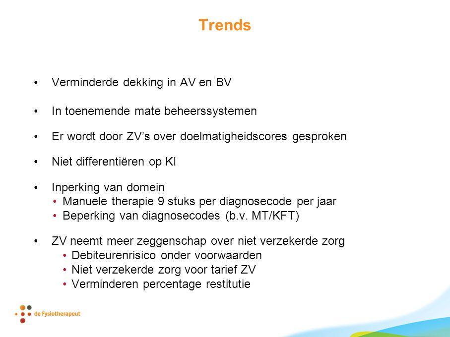 Trends Verminderde dekking in AV en BV In toenemende mate beheerssystemen Er wordt door ZV's over doelmatigheidscores gesproken Niet differentiëren op KI Inperking van domein Manuele therapie 9 stuks per diagnosecode per jaar Beperking van diagnosecodes (b.v.