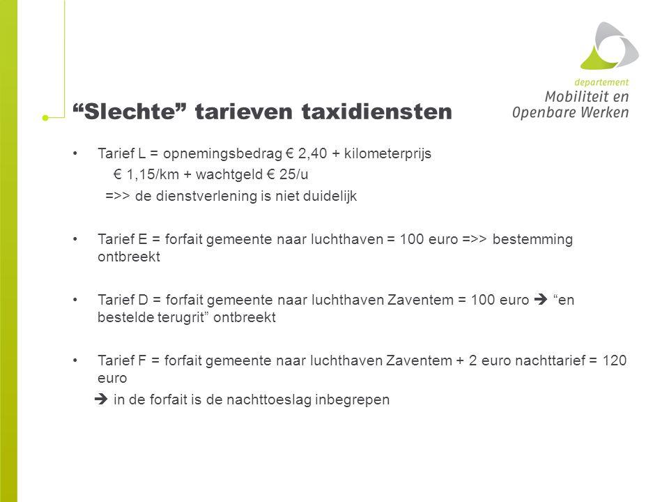 """""""Slechte"""" tarieven taxidiensten Tarief L = opnemingsbedrag € 2,40 + kilometerprijs € 1,15/km + wachtgeld € 25/u =>> de dienstverlening is niet duideli"""